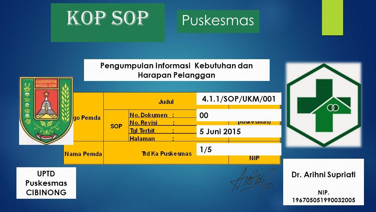 KOP SOP Puskesmas UPTD Puskesmas CIBINONG Pengumpulan Informasi Kebutuhan dan Harapan Pelanggan 4.1.1/SOP/UKM/001 00 5 Juni 2015 1/5 Dr. Arihni Supria