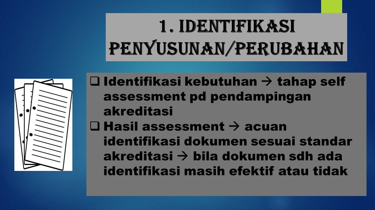 1. Identifikasi Penyusunan/perubahan  Identifikasi kebutuhan  tahap self assessment pd pendampingan akreditasi  Hasil assessment  acuan identifika