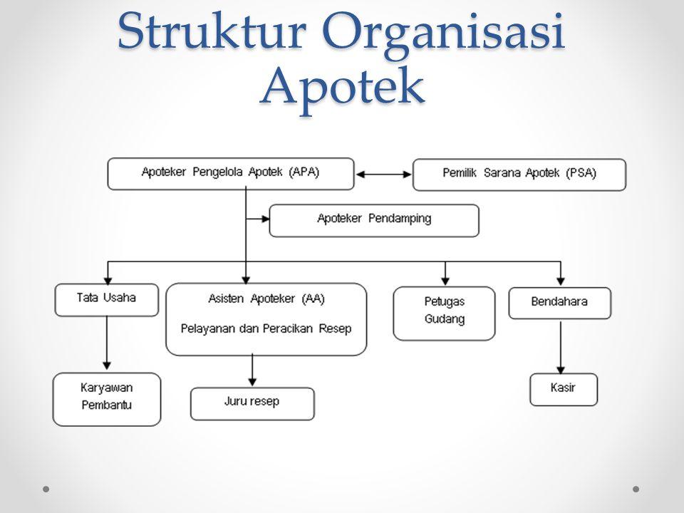 Struktur Organisasi Apotek