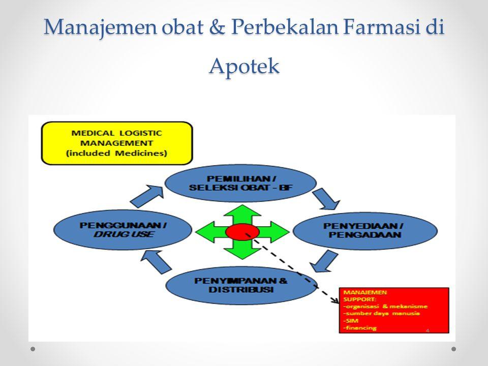 Manajemen obat & Perbekalan Farmasi di Apotek