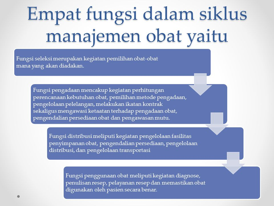 Empat fungsi dalam siklus manajemen obat yaitu Fungsi seleksi merupakan kegiatan pemilihan obat-obat mana yang akan diadakan.