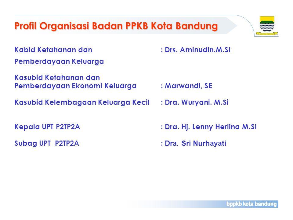 Profil Organisasi Badan PPKB Kota Bandung Kabid Ketahanan dan : Drs. Aminudin.M.Si Pemberdayaan Keluarga Kasubid Ketahanan dan Pemberdayaan Ekonomi Ke