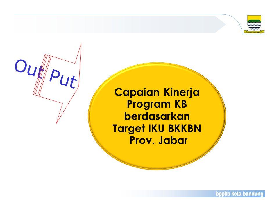 Out Put Capaian Kinerja Program KB berdasarkan Target IKU BKKBN Prov. Jabar