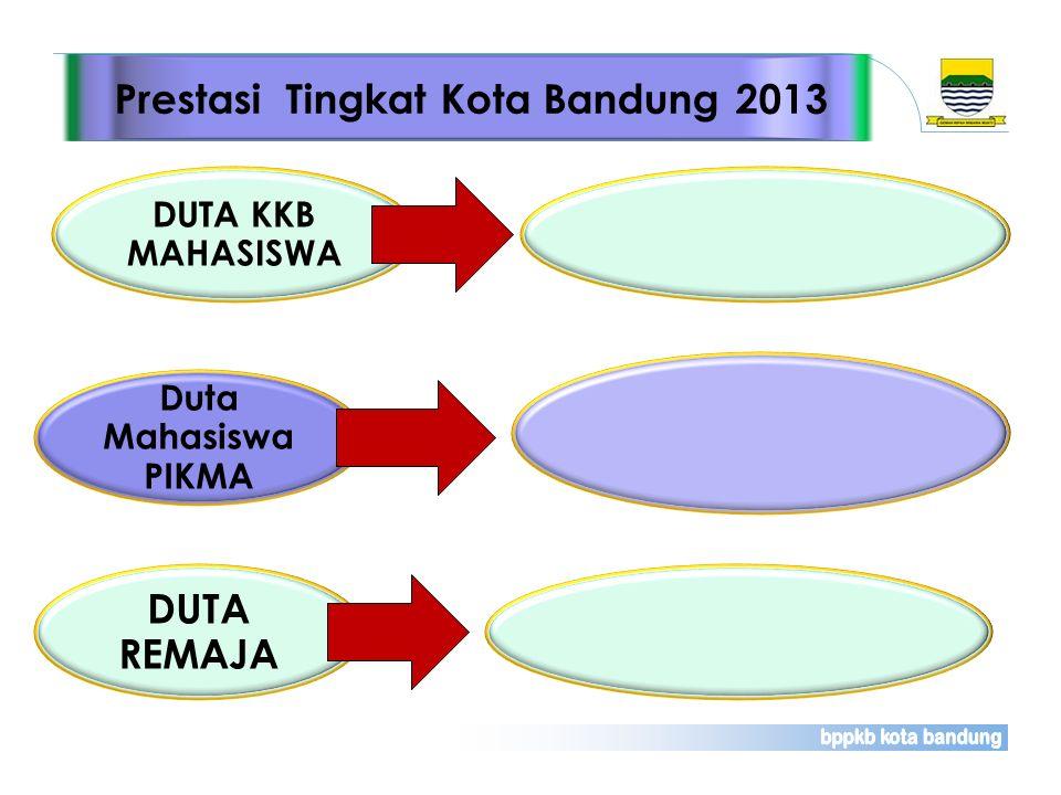 DUTA KKB MAHASISWA Prestasi Tingkat Kota Bandung 2013 Duta Mahasiswa PIKMA DUTA REMAJA