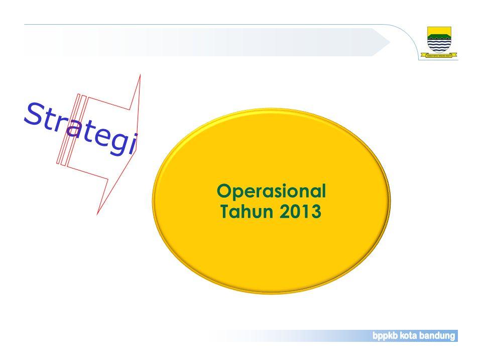 Strategi Operasional Tahun 2013