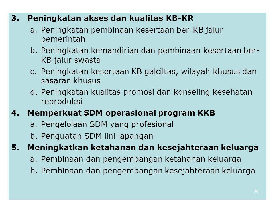 3. Peningkatan akses dan kualitas KB-KR a.Peningkatan pembinaan kesertaan ber-KB jalur pemerintah b.Peningkatan kemandirian dan pembinaan kesertaan be
