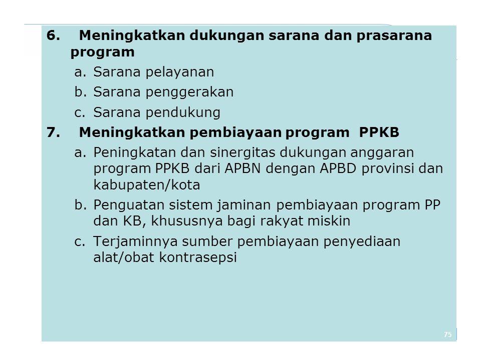 6. Meningkatkan dukungan sarana dan prasarana program a.Sarana pelayanan b.Sarana penggerakan c.Sarana pendukung 7. Meningkatkan pembiayaan program PP
