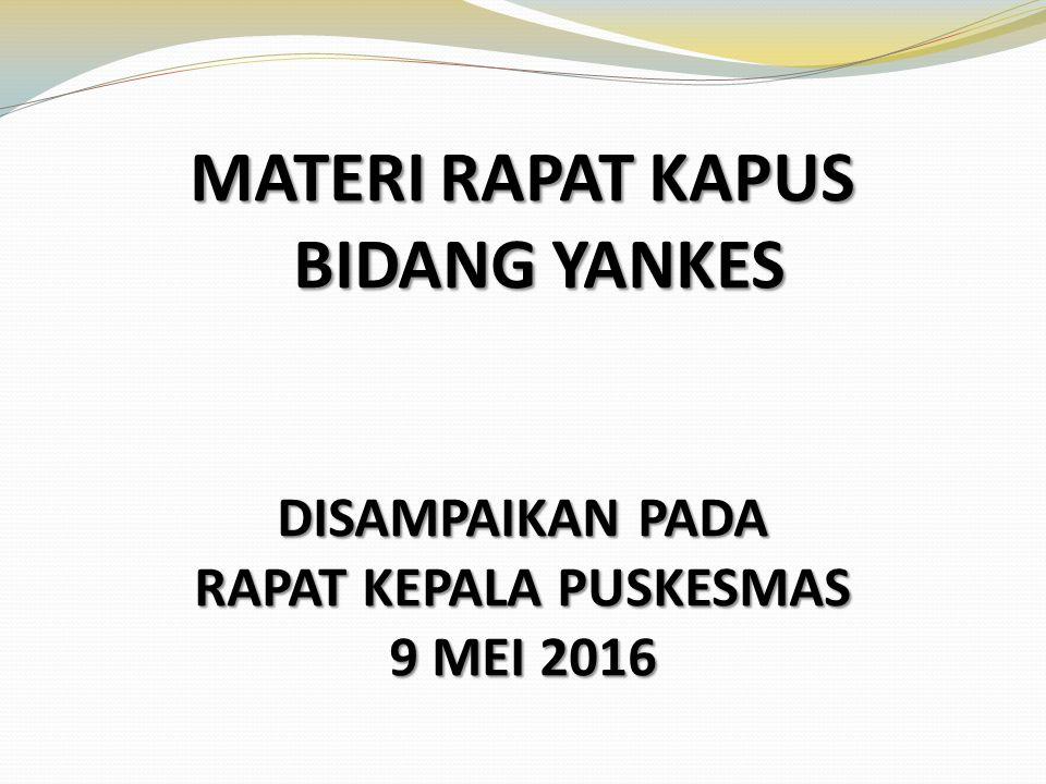 MATERI RAPAT KAPUS BIDANG YANKES DISAMPAIKAN PADA RAPAT KEPALA PUSKESMAS 9 MEI 2016