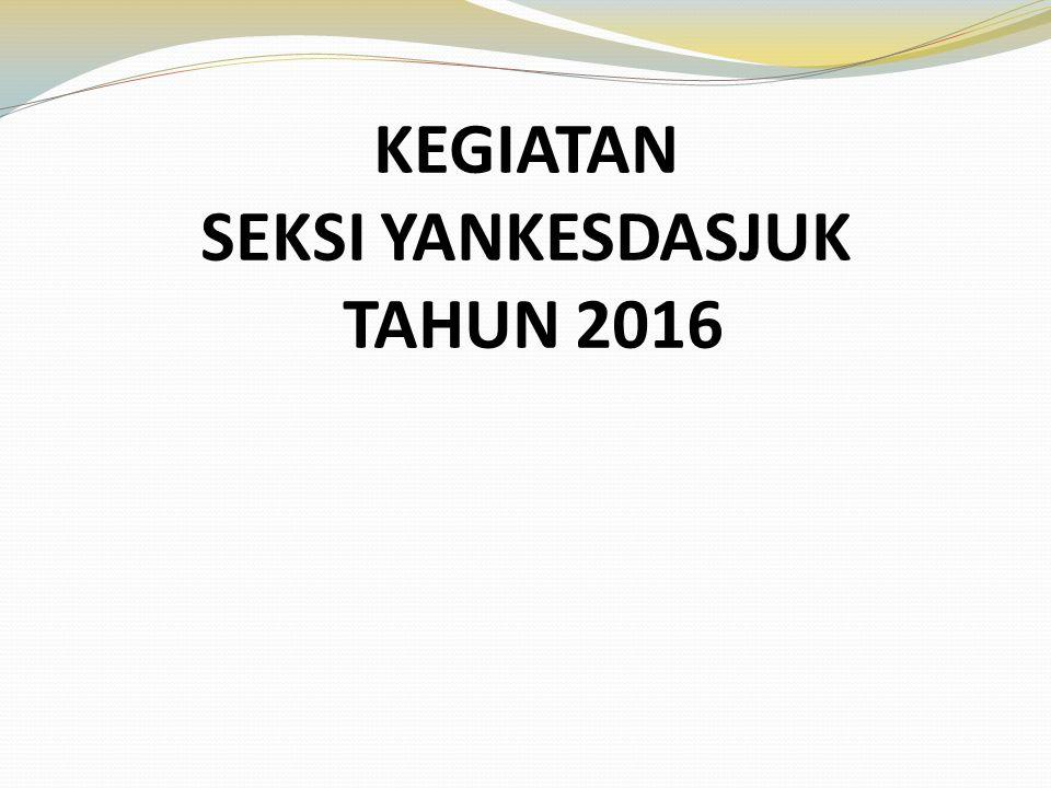 PERENCANAAN KEBUTUHAN OBAT,REAGEN DAN BAHAN MEDIS HABIS PAKAI DILAKSANAKAN RABU, 11 MEI 2016 DAN FORMAT DIKIRIM SENIN, 9 MEI 2016 HITUNG PERENCANAAN DENGAN TEPAT SESUAI KEBUTUHAN PUSKESMAS DAN SELURUH PUSTU, POLINDES DAN PONKESDES PERHATIKAN PAGU ANGGARAN PASTIKAN TIDAK MELEBIHI PAGU  KOMUNIKASIKAN ANTARA PENGELOLA OBAT DG BENDAHARA PERHATIKAN SISA STOK DAN TANGGAL KADALUARSA OBAT DALAM MENGHITUNG KEBUTUHAN  AGAR TIDAK OVER STOK ATAU STOK OUT  GUDANG PUSK TIDAK CUKUP KEJADIAN PERHITUNGAN DATA NILAI OBAT FARMAKMIN DAN PUSKESMAS YANG BERBEDA JANGAN DIULANGI.