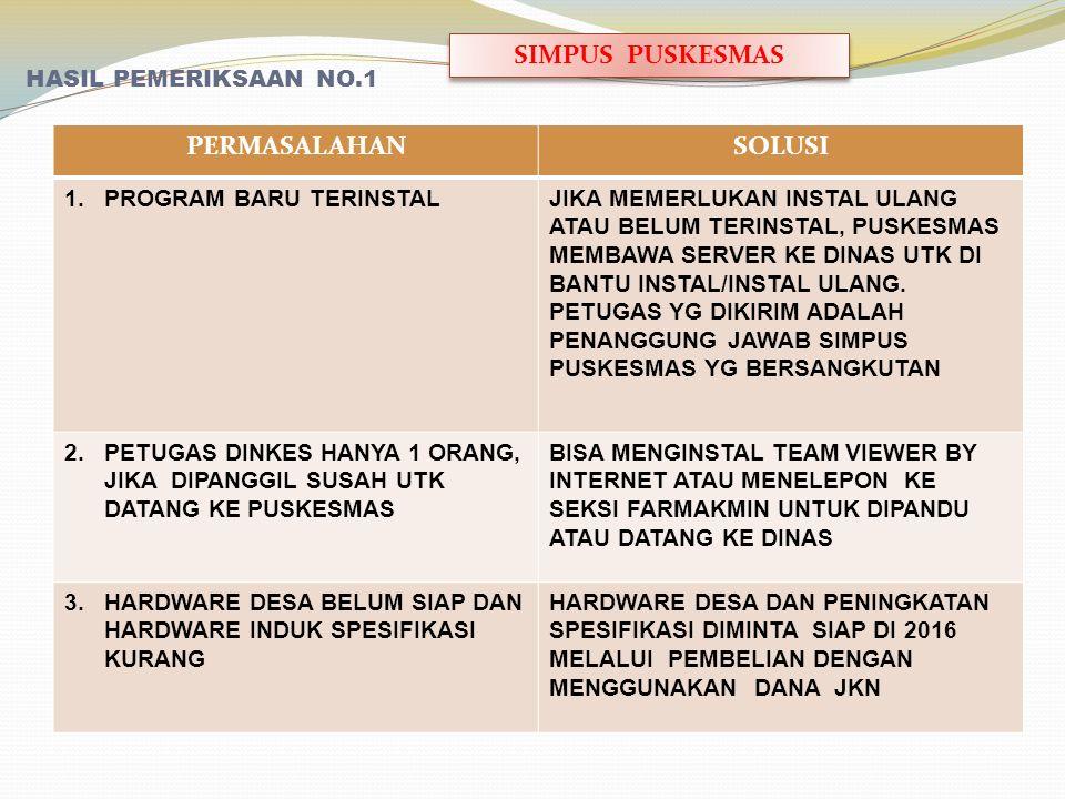 PERMASALAHANSOLUSI 1. PROGRAM BARU TERINSTALJIKA MEMERLUKAN INSTAL ULANG ATAU BELUM TERINSTAL, PUSKESMAS MEMBAWA SERVER KE DINAS UTK DI BANTU INSTAL/I