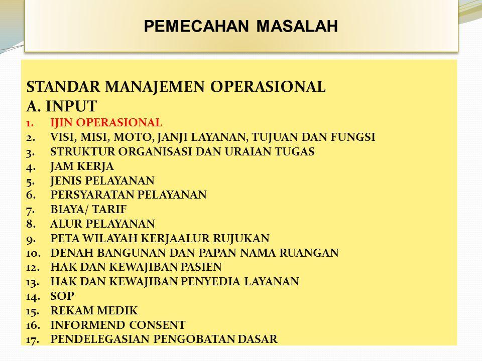 PEMECAHAN MASALAH STANDAR MANAJEMEN OPERASIONAL A. INPUT 1.IJIN OPERASIONAL 2.VISI, MISI, MOTO, JANJI LAYANAN, TUJUAN DAN FUNGSI 3.STRUKTUR ORGANISASI