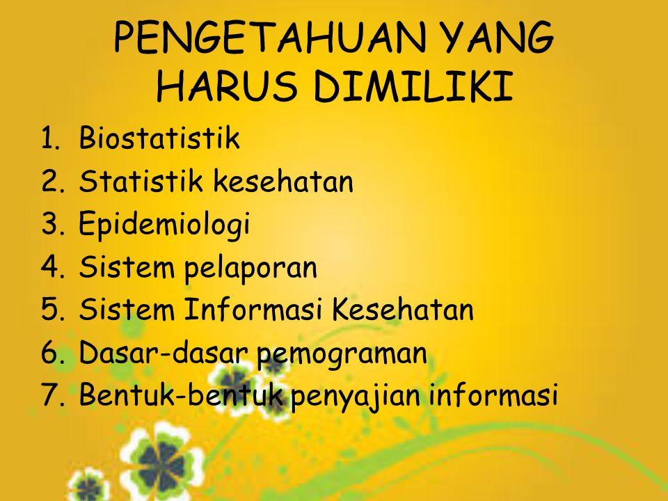 PENGETAHUAN YANG HARUS DIMILIKI 1.Biostatistik 2.Statistik kesehatan 3.Epidemiologi 4.Sistem pelaporan 5.Sistem Informasi Kesehatan 6.Dasar-dasar pemograman 7.Bentuk-bentuk penyajian informasi