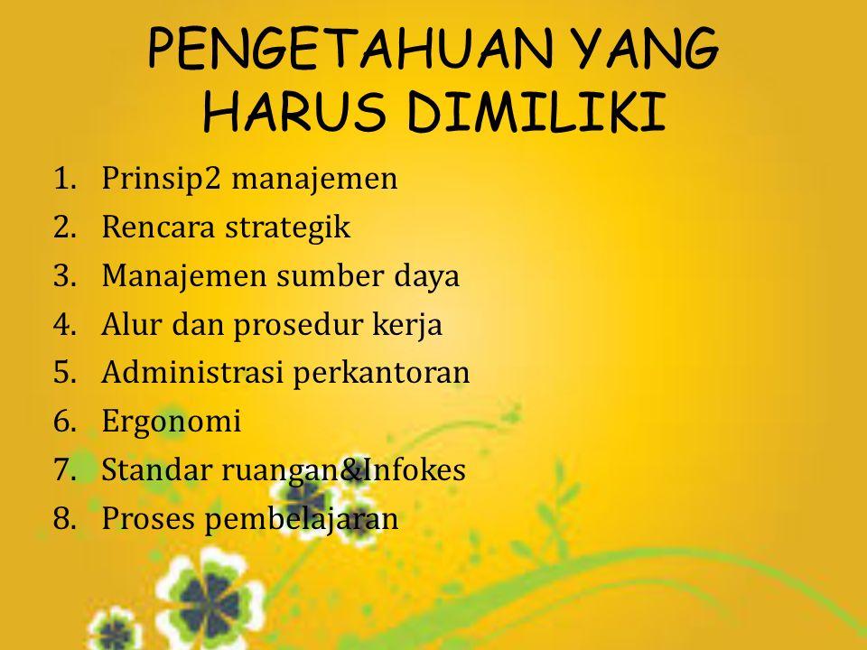 PENGETAHUAN YANG HARUS DIMILIKI 1.Prinsip2 manajemen 2.Rencara strategik 3.Manajemen sumber daya 4.Alur dan prosedur kerja 5.Administrasi perkantoran 6.Ergonomi 7.Standar ruangan&Infokes 8.Proses pembelajaran