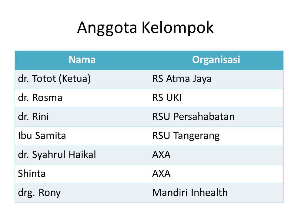 Anggota Kelompok NamaOrganisasi dr. Totot (Ketua)RS Atma Jaya dr.