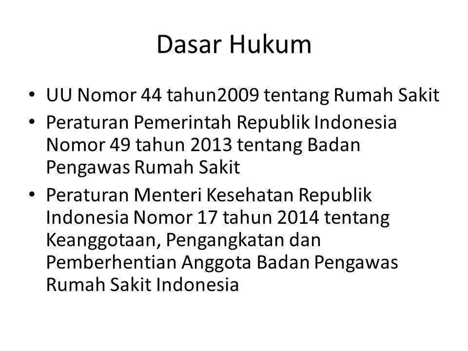 UU Nomor 44 tahun2009 tentang Rumah Sakit Peraturan Pemerintah Republik Indonesia Nomor 49 tahun 2013 tentang Badan Pengawas Rumah Sakit Peraturan Menteri Kesehatan Republik Indonesia Nomor 17 tahun 2014 tentang Keanggotaan, Pengangkatan dan Pemberhentian Anggota Badan Pengawas Rumah Sakit Indonesia Dasar Hukum