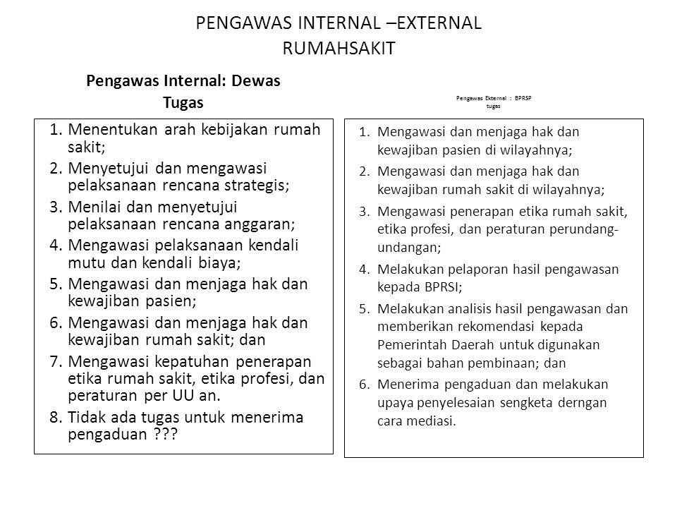 PENGAWAS INTERNAL –EXTERNAL RUMAHSAKIT Pengawas Internal: Dewas Tugas Pengawas Ekternal : BPRSP tugas 1.Menentukan arah kebijakan rumah sakit; 2.Menyetujui dan mengawasi pelaksanaan rencana strategis; 3.Menilai dan menyetujui pelaksanaan rencana anggaran; 4.Mengawasi pelaksanaan kendali mutu dan kendali biaya; 5.Mengawasi dan menjaga hak dan kewajiban pasien; 6.Mengawasi dan menjaga hak dan kewajiban rumah sakit; dan 7.Mengawasi kepatuhan penerapan etika rumah sakit, etika profesi, dan peraturan per UU an.