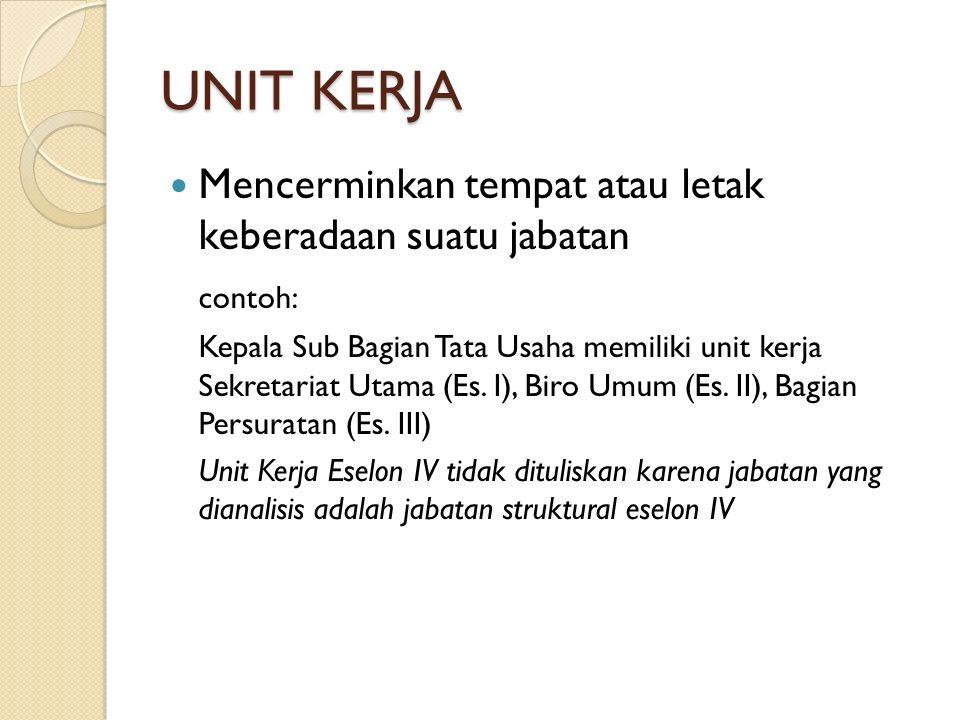 UNIT KERJA Mencerminkan tempat atau letak keberadaan suatu jabatan contoh: Kepala Sub Bagian Tata Usaha memiliki unit kerja Sekretariat Utama (Es. I),