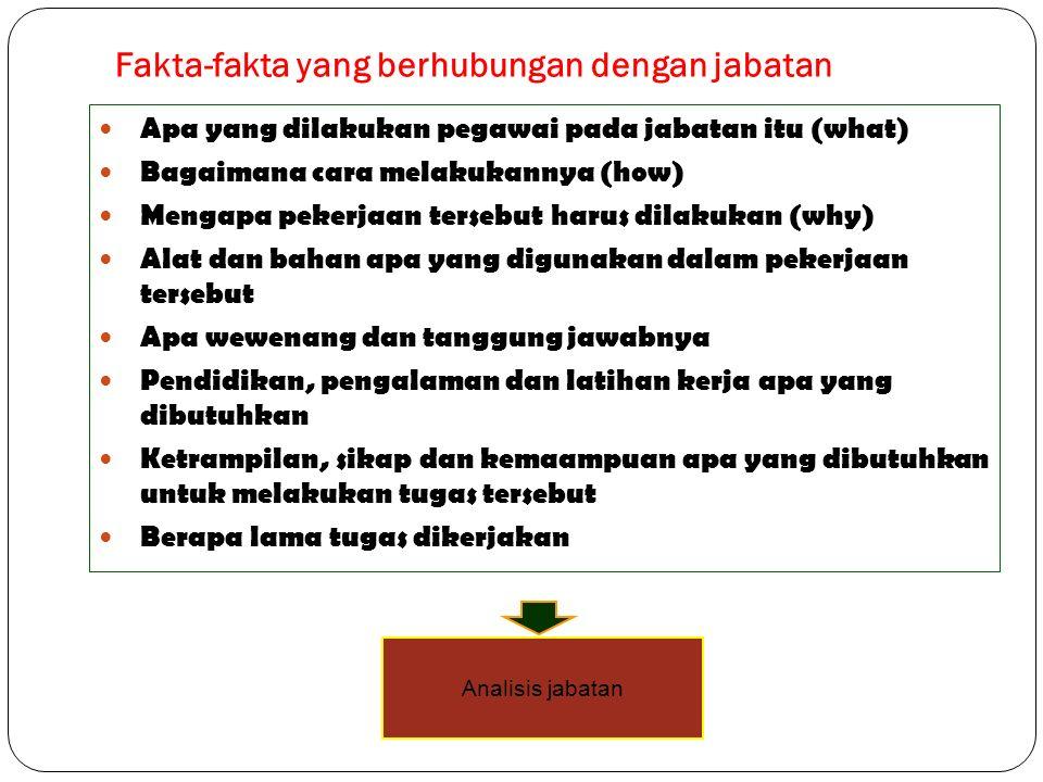 DISTRIBUSI HIRAKHI TUGAS JFU/JFT IV/III/JFT III/II/JFT II/I PENYIAPAN BAHAN RANCANGAN RANCANGAN FINAL PENETAPAN (kumpulan data/(naskah/isian formulir,dll) (Koreksian naskah,/ancangan, dll) (Pedoman, Rencana,dll) Informasi,dll) 44