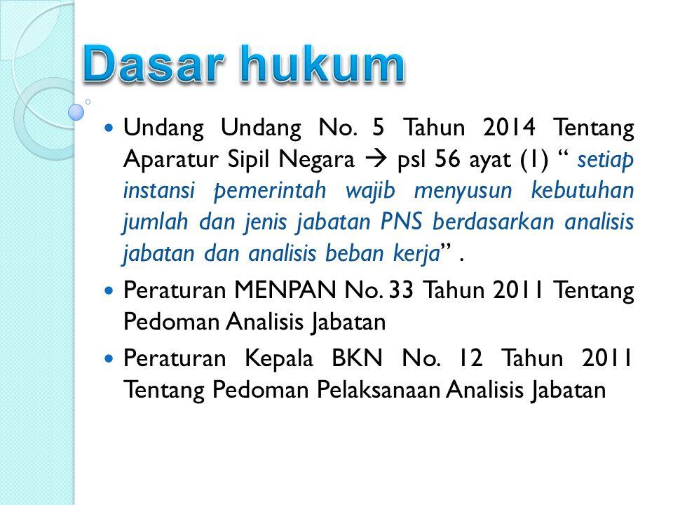 """Undang Undang No. 5 Tahun 2014 Tentang Aparatur Sipil Negara  psl 56 ayat (1) """" setiap instansi pemerintah wajib menyusun kebutuhan jumlah dan jenis"""