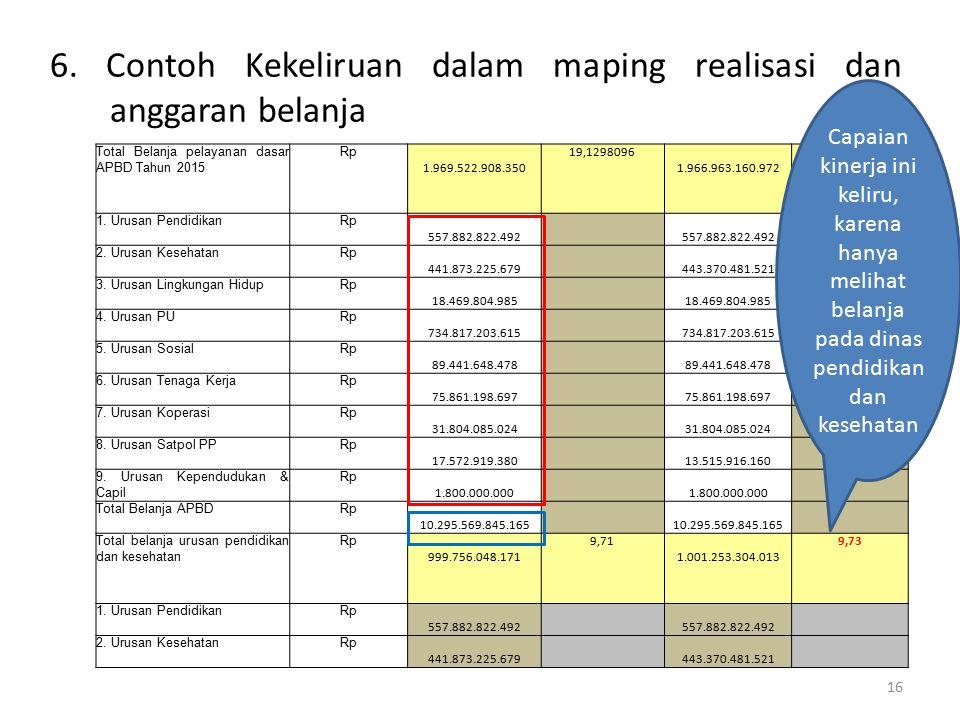 5.Urusan yang ditangani oleh Bagian/Biro tidak dibuat/ tidak disajikan dalam lampiran LPPD.
