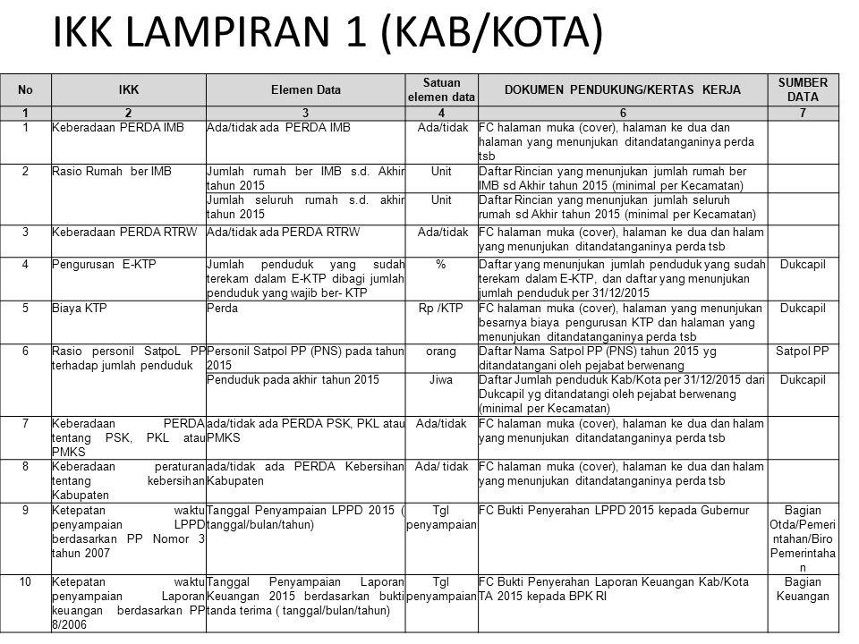 INDIKATOR KINERJA KUNCI (IKK) LAMPIRAN I