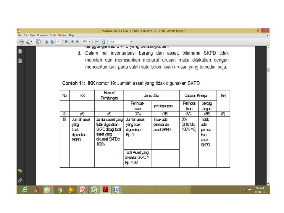 LIHAT MANUAL PENYUSUNAN LPPD 2015 HAL 23