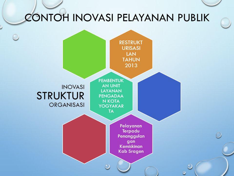 SISPEDAP BPKP RI SSW Kota Surabaya Digital Arsip Kependudukan Kota Surakarta Portal Rumah Belajar Kemdikbud INOVASI TEKNOLOGI CONTOH INOVASI PELAYANAN PUBLIK