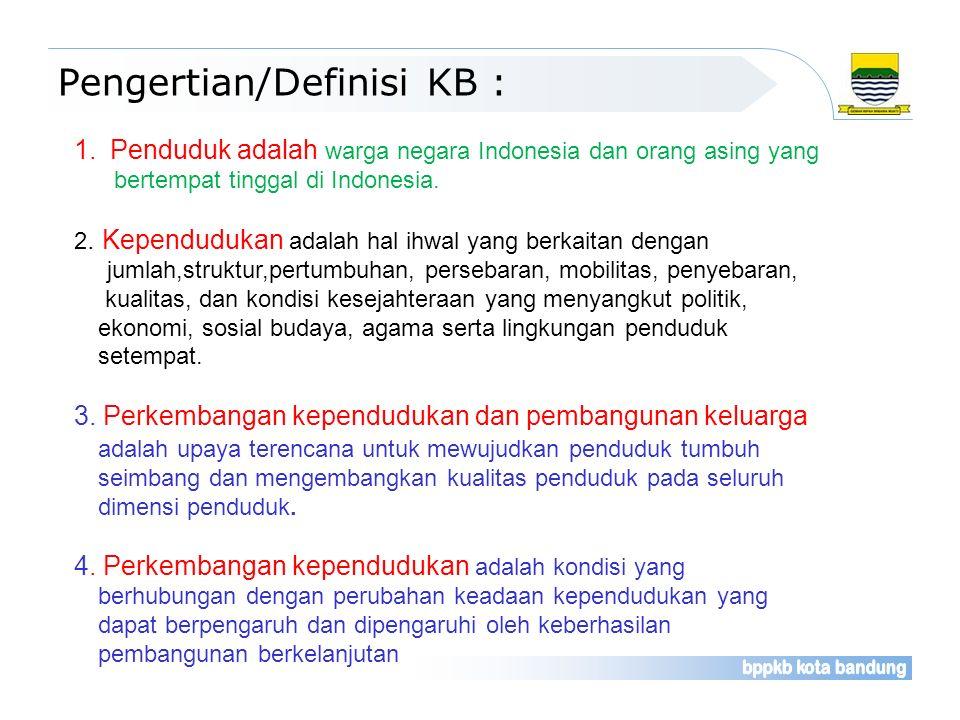 Pengertian/Definisi KB : 1.Penduduk adalah warga negara Indonesia dan orang asing yang bertempat tinggal di Indonesia. 2. Kependudukan adalah hal ihwa