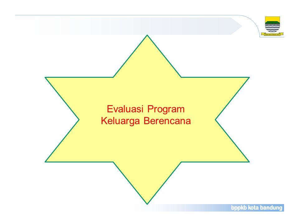 Evaluasi Program Keluarga Berencana