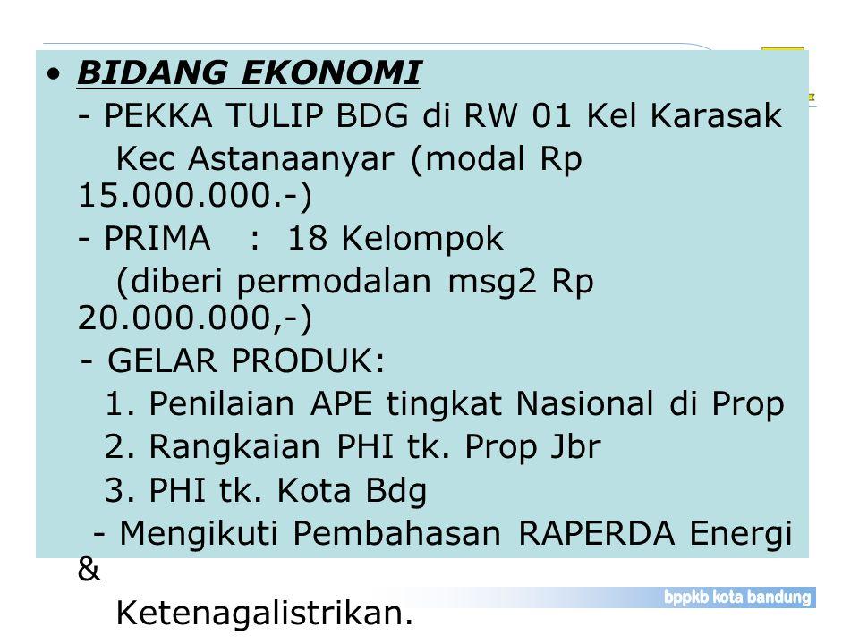 BIDANG EKONOMI - PEKKA TULIP BDG di RW 01 Kel Karasak Kec Astanaanyar (modal Rp 15.000.000.-) - PRIMA : 18 Kelompok (diberi permodalan msg2 Rp 20.000.