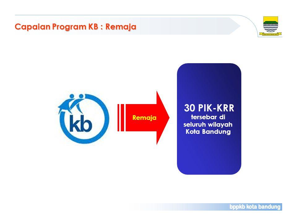 Capaian Program KB : Remaja 30 PIK-KRR tersebar di seluruh wilayah Kota Bandung Remaja