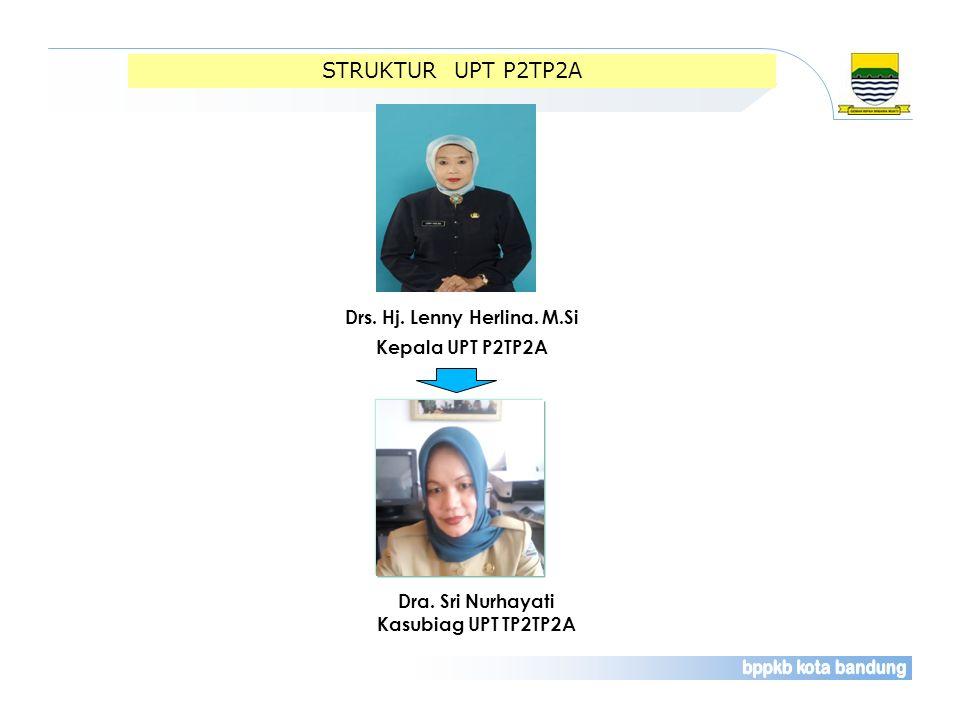 STRUKTUR UPT P2TP2A Dra. Sri Nurhayati Kasubiag UPT TP2TP2A Drs. Hj. Lenny Herlina. M.Si Kepala UPT P2TP2A