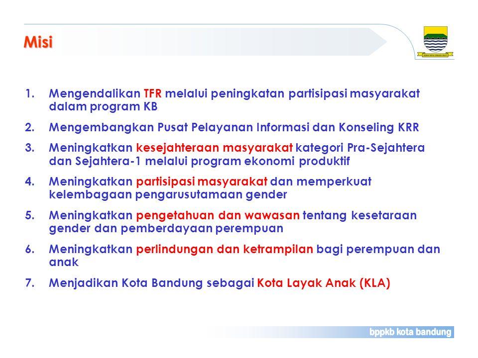 Misi 1.Mengendalikan TFR melalui peningkatan partisipasi masyarakat dalam program KB 2.Mengembangkan Pusat Pelayanan Informasi dan Konseling KRR 3.Men