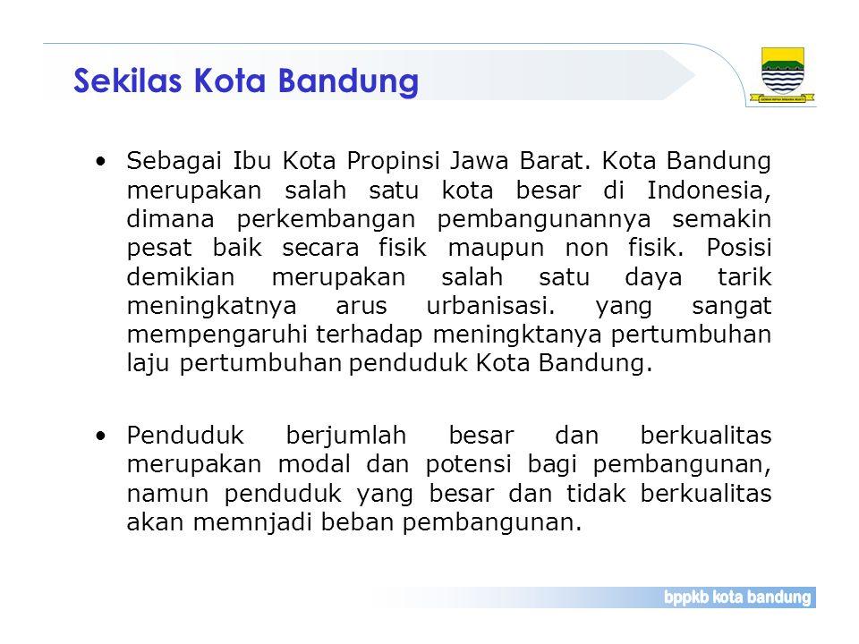 NOASALJUMLAH 1Kota Bandung42 2Kab.Bandung8 3Kab. Bandung Barat5 4Kota Cimahi3 5Kab.