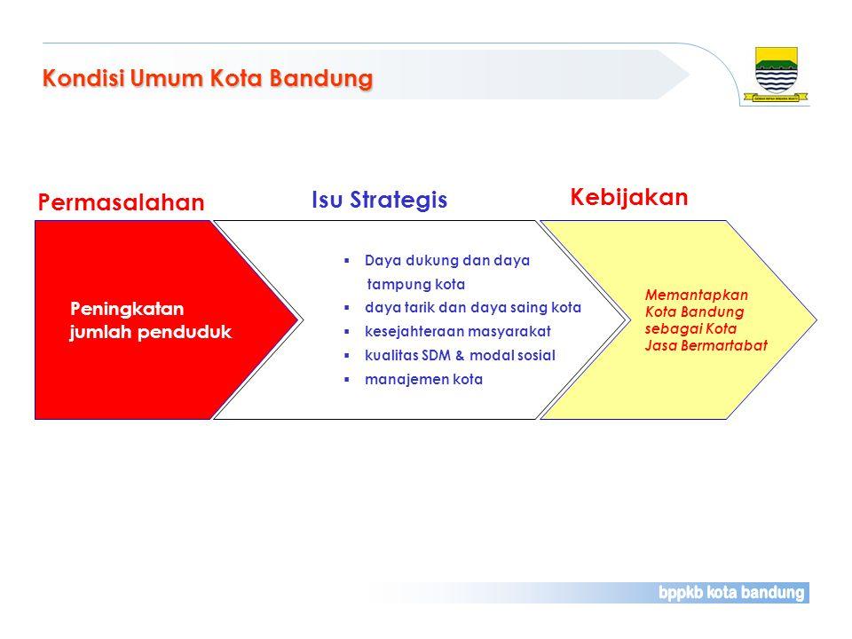 Kondisi Umum Kota Bandung Peningkatan jumlah penduduk Memantapkan Kota Bandung sebagai Kota Jasa Bermartabat  Daya dukung dan daya tampung kota  day