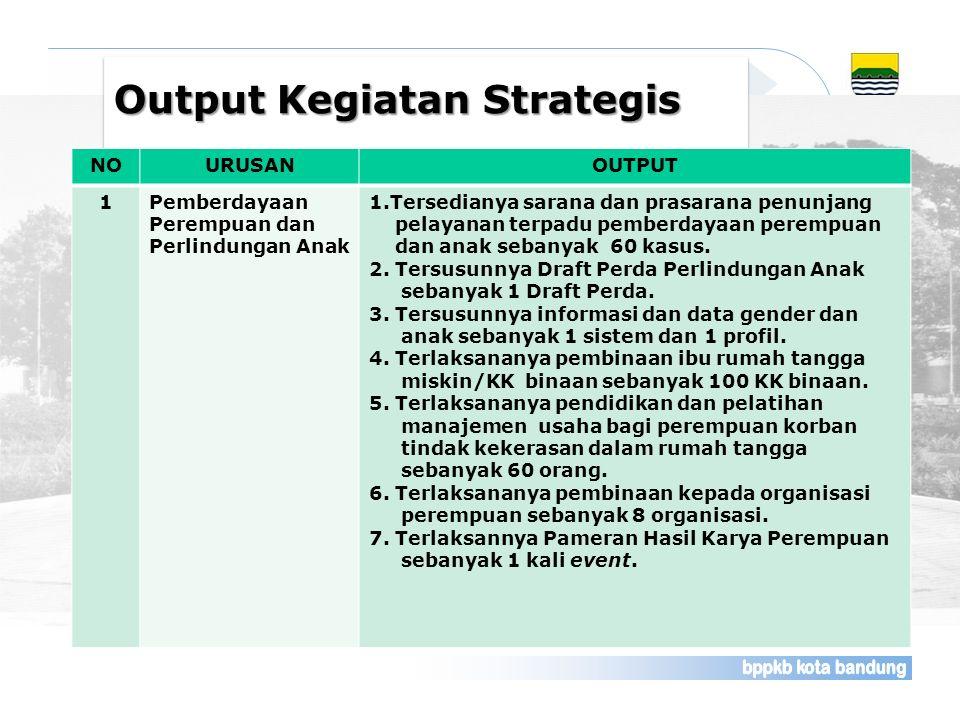 Output Kegiatan Strategis NOURUSANOUTPUT 1Pemberdayaan Perempuan dan Perlindungan Anak 1.Tersedianya sarana dan prasarana penunjang pelayanan terpadu