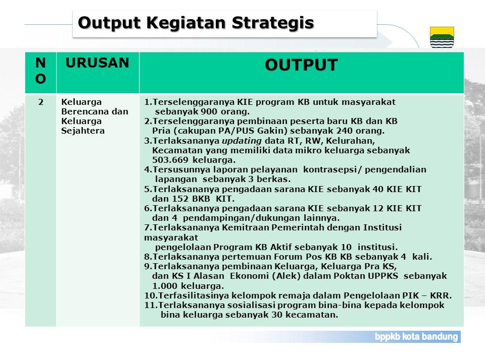 Output Kegiatan Strategis NONO URUSAN OUTPUT 2Keluarga Berencana dan Keluarga Sejahtera 1.Terselenggaranya KIE program KB untuk masyarakat sebanyak 90