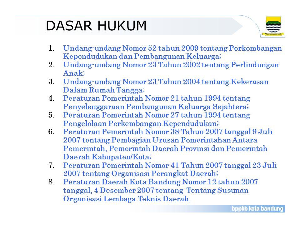 DASAR HUKUM 1.Undang-undang Nomor 52 tahun 2009 tentang Perkembangan Kependudukan dan Pembangunan Keluarga; 2.Undang-undang Nomor 23 Tahun 2002 tentan