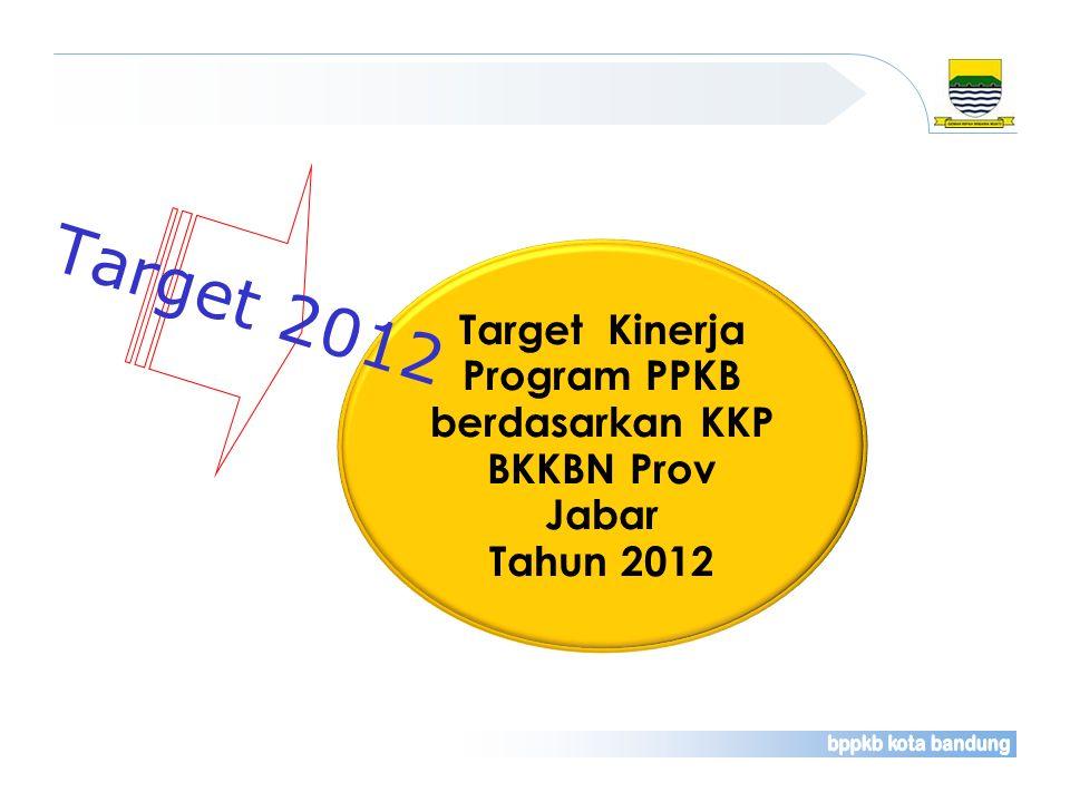 Target Kinerja Program PPKB berdasarkan KKP BKKBN Prov Jabar Tahun 2012 Target 2012