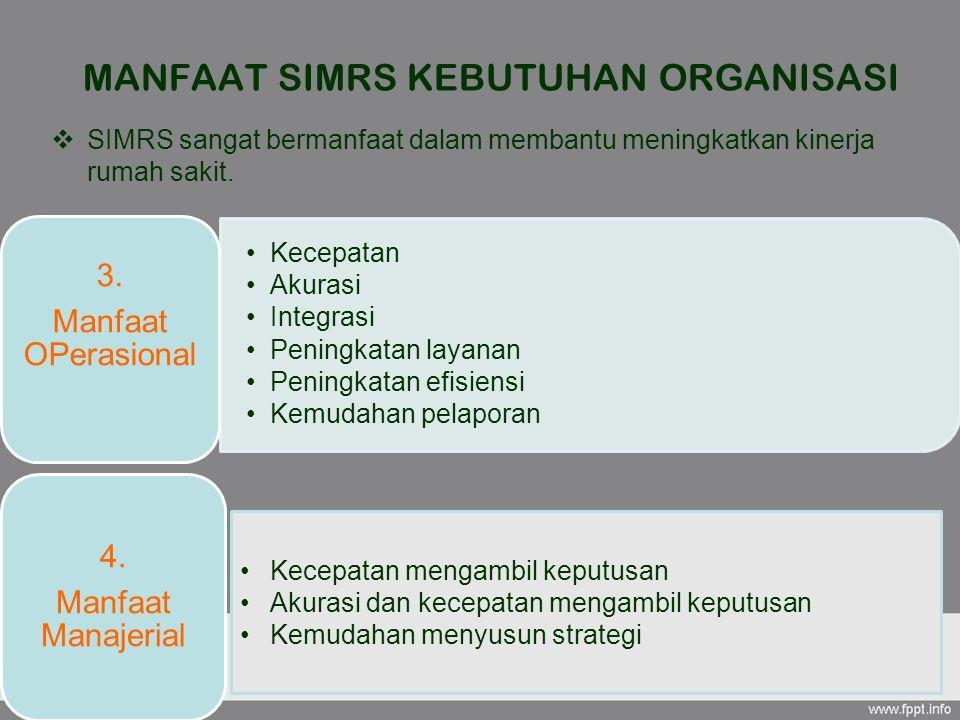 MANFAAT SIMRS KEBUTUHAN ORGANISASI  SIMRS sangat bermanfaat dalam membantu meningkatkan kinerja rumah sakit. Kecepatan Akurasi Integrasi Peningkatan