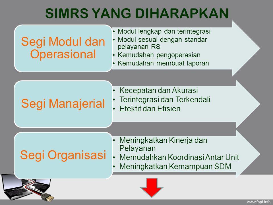 SIMRS YANG DIHARAPKAN Modul lengkap dan terintegrasi Modul sesuai dengan standar pelayanan RS Kemudahan pengoperasian Kemudahan membuat laporan Segi M