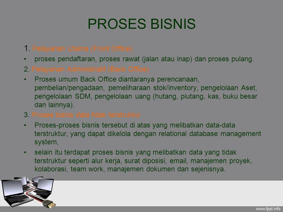 PROSES BISNIS 1. Pelayanan Utama (Front Office) proses pendaftaran, proses rawat (jalan atau inap) dan proses pulang. 2. Pelayanan Administratif (Back