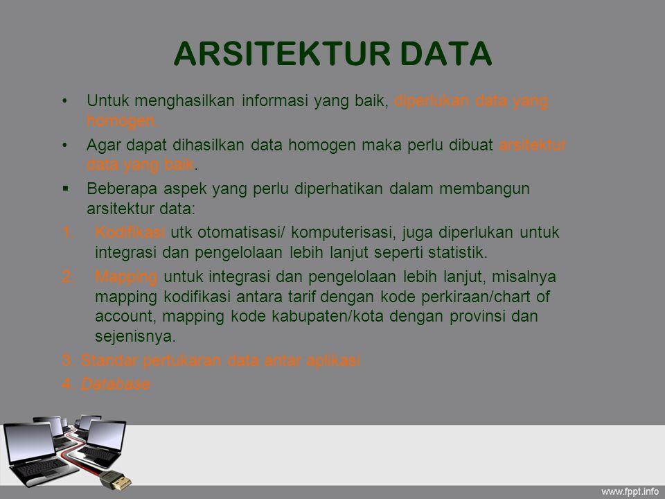ARSITEKTUR DATA Untuk menghasilkan informasi yang baik, diperlukan data yang homogen. Agar dapat dihasilkan data homogen maka perlu dibuat arsitektur