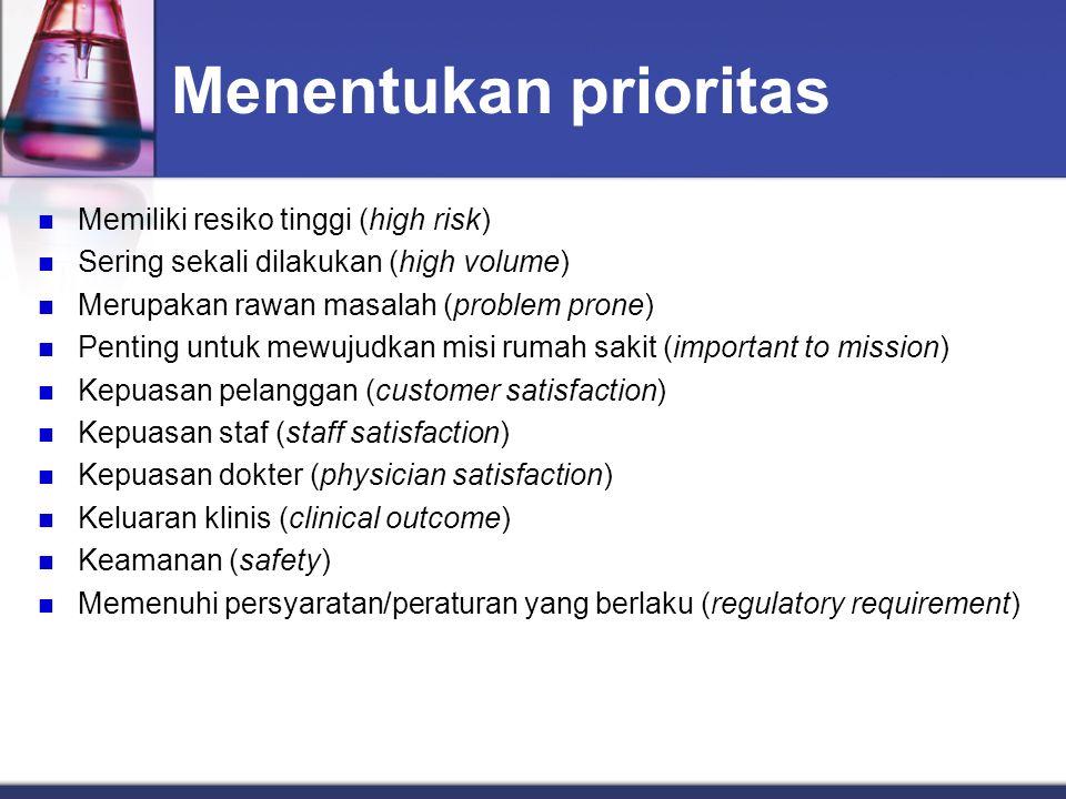 Menentukan prioritas Memiliki resiko tinggi (high risk) Sering sekali dilakukan (high volume) Merupakan rawan masalah (problem prone) Penting untuk me