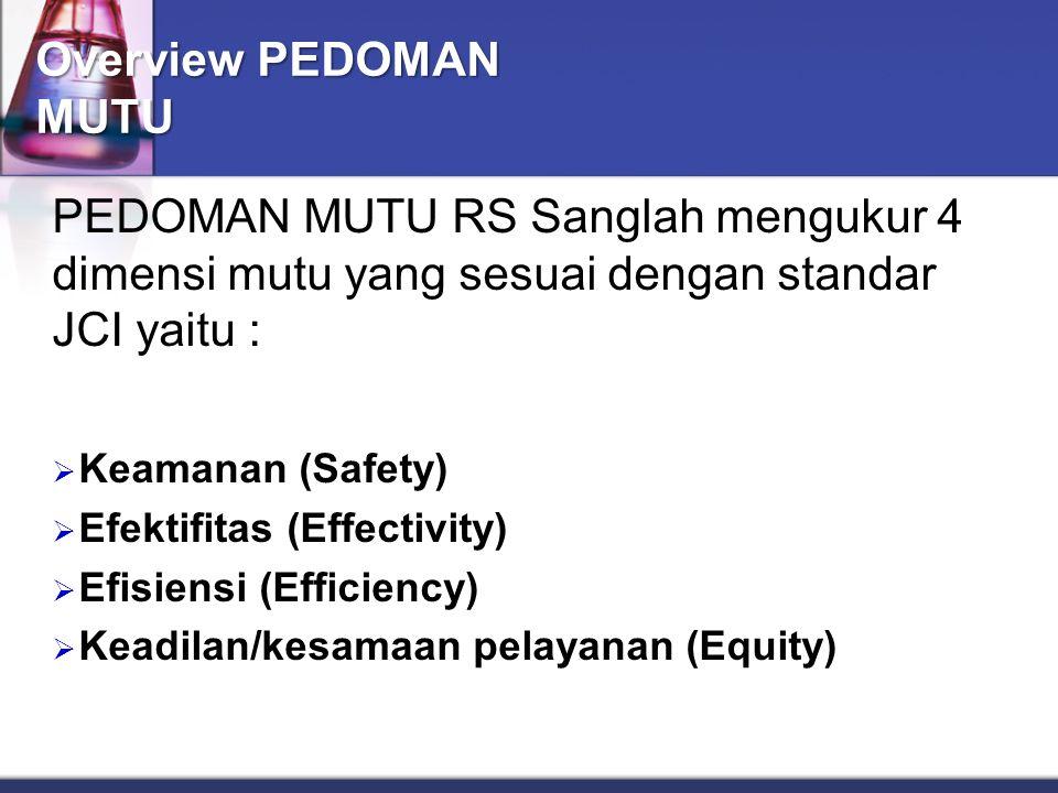 Overview PEDOMAN MUTU PEDOMAN MUTU RS Sanglah mengukur 4 dimensi mutu yang sesuai dengan standar JCI yaitu :  Keamanan (Safety)  Efektifitas (Effect