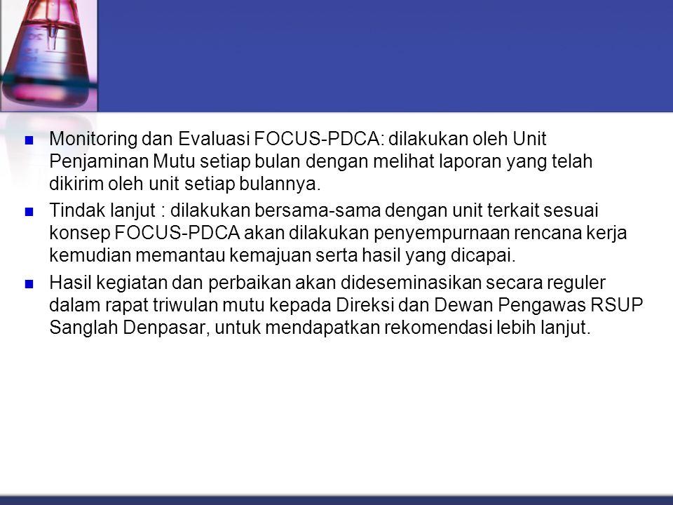 Monitoring dan Evaluasi FOCUS-PDCA: dilakukan oleh Unit Penjaminan Mutu setiap bulan dengan melihat laporan yang telah dikirim oleh unit setiap bulann