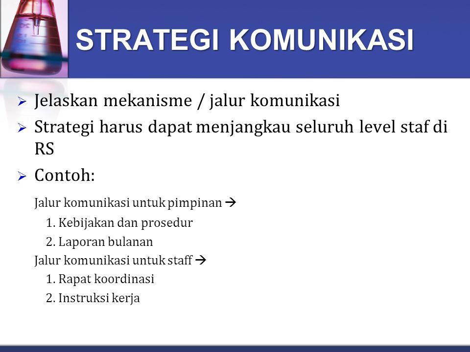 STRATEGI KOMUNIKASI  Jelaskan mekanisme / jalur komunikasi  Strategi harus dapat menjangkau seluruh level staf di RS  Contoh: Jalur komunikasi untu