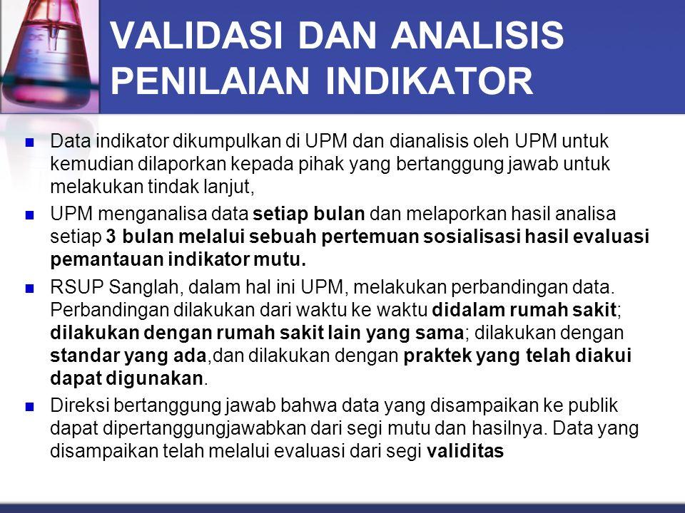 Data indikator dikumpulkan di UPM dan dianalisis oleh UPM untuk kemudian dilaporkan kepada pihak yang bertanggung jawab untuk melakukan tindak lanjut,