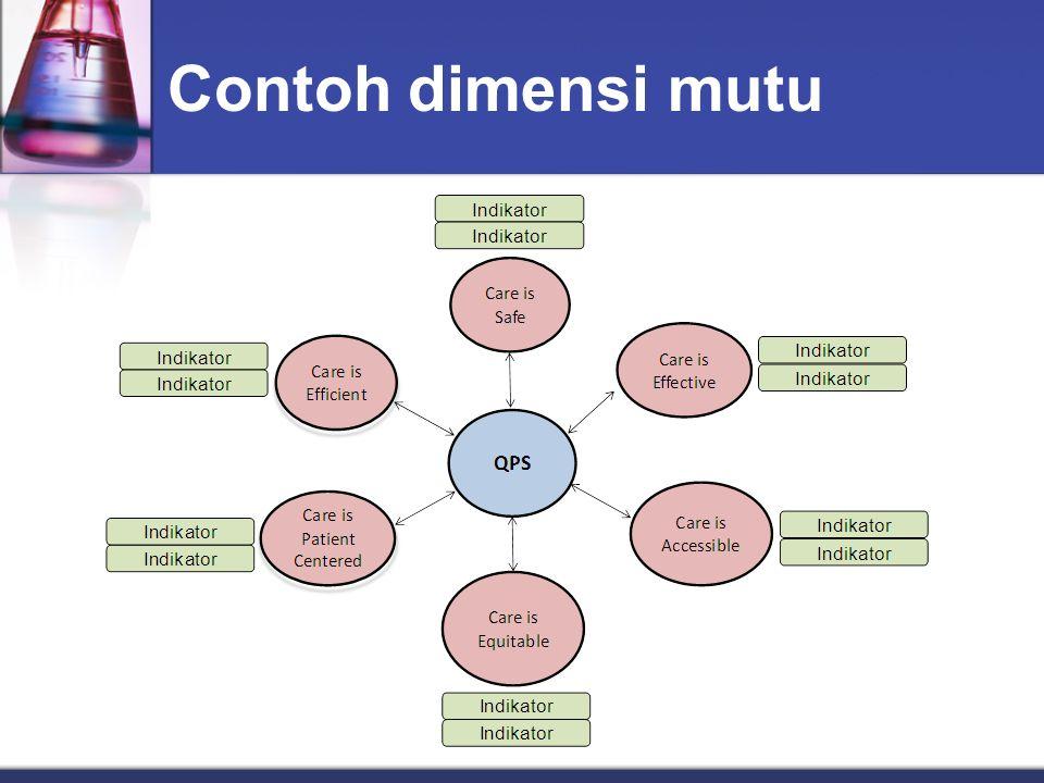 MODEL PERBAIKAN MUTU  Tetapkan model perbaikan mutu yang digunakan  Jelaskan secara singkat dan jelas setiap komponen  Contoh: FOCUS