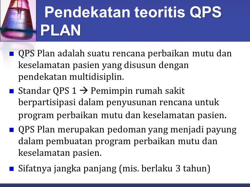 QPS PLAN Pendekatan teoritis QPS PLAN QPS Plan adalah suatu rencana perbaikan mutu dan keselamatan pasien yang disusun dengan pendekatan multidisiplin